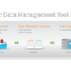 an image of the Epicor data migration tools, dmt or data management tool, workflow