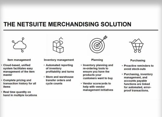 NA image of NetSuite ERP's Procurement capabilities