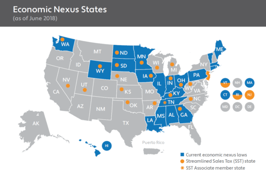 an infographic map showing economic nexus states following the South Dakota v. Wayfair, Inc. ruling
