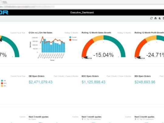an image of the epicor data analytics dashboard as part of the Epicor Data Analytics (EDA) Financial Statements Webinar